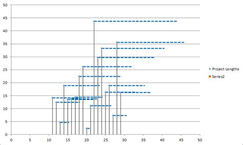 bar chart format excel 2007 how to add error bars to a scatter plot in excel 2010