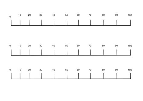 printable number line to 500 blank num line 0 100 by jomax766 teaching resources tes