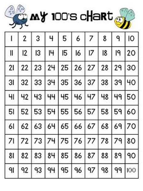 printable one hundreds chart what happens in first grade free printable 100 chart
