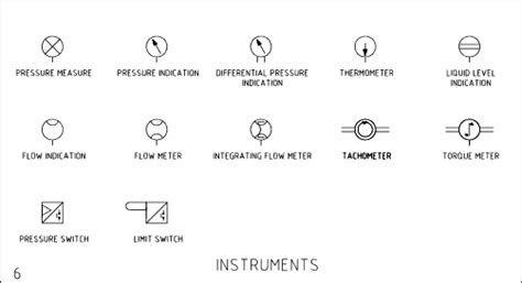 hydraulic pneumatic circuit symbols