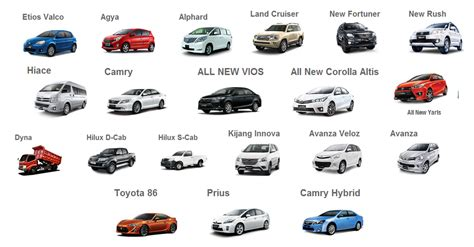 Jenis Mobil Toyota Daftar Harga Mobil Baru Toyota 2016 Otr Jakarta