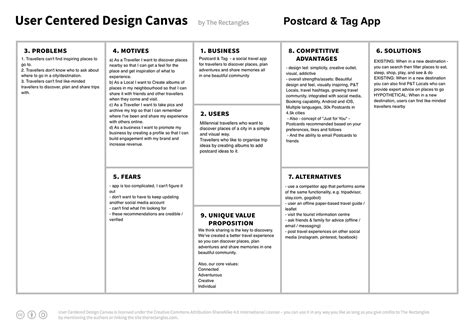 Ux Review Postcard Tag Ios App On Behance Ux Research Plan Template