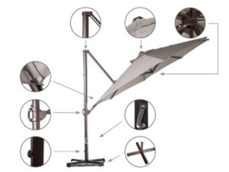 the overhang patio umbrella reviews and information