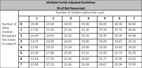 calculate child support in reach agreements on