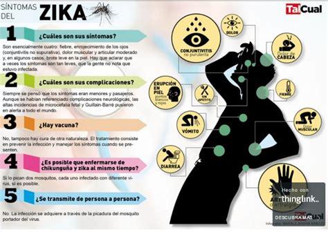 imagenes memes del zika infograf 205 a conozca los s 237 ntomas del zika runrun es