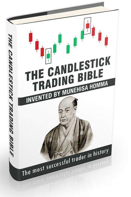 candlestick trading bible review    trading method  powerful