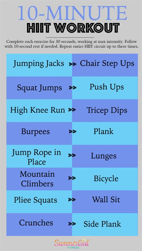 10 minute hiit workout to blast calories exercises