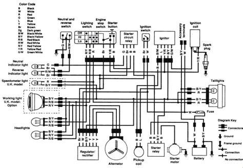 kawasaki bayou 300 wiring diagram kawasaki bayou 4x4 wiring diagram wiring diagram database