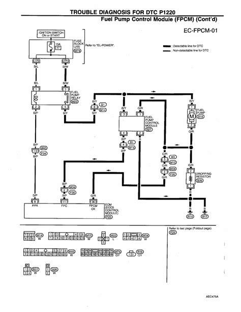 security system 2006 nissan altima engine control repair guides engine control systems 1997 engine control systems 1997 3 autozone com