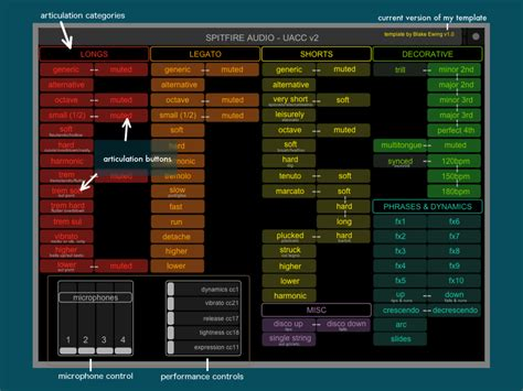 Spitfire Audio Touchosc Uacc V2 Template Blake Ewing Instruments Controller Editor Templates