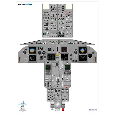 a320 cockpit layout poster download fokker f100 airliner cockpit poster
