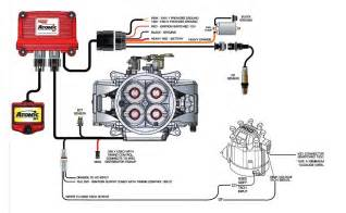 accel billet distributor wiring diagram