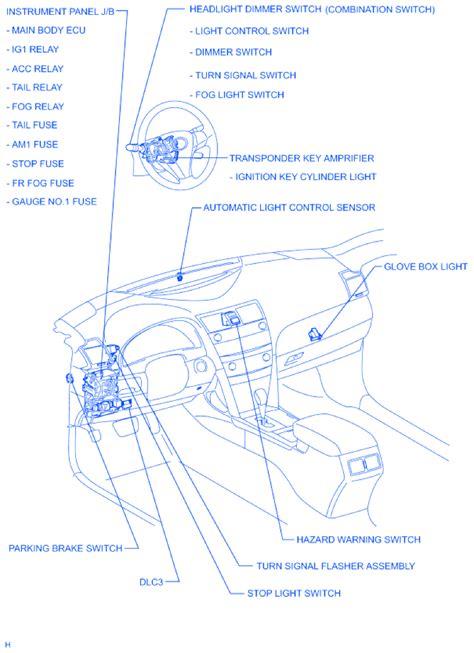 2000 Camry Fuse Diagram