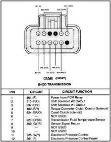 ford e4od transmission wiring diagram http www justanswer ford images frompo