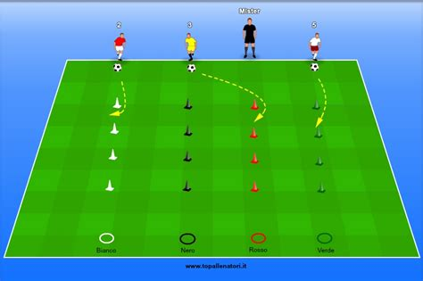 allenamento portiere calcio attivit 224 di base topallenatori