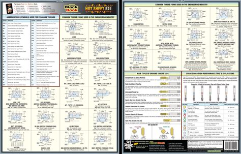 hot sheets engineers black book machinist and manufacturing