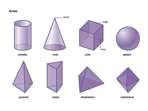 which is the best definition of a conic section cone 1 noun definition pictures pronunciation and