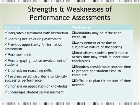 strengths and weaknesses exles for appraisal 28 images summary of the strengths and