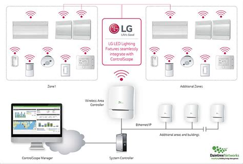 light controls lg led wireless lighting