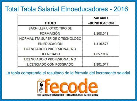 tabla salarial del 2016 del ecuador escala de sueldos 2016 servidores publicos ecuador tabla