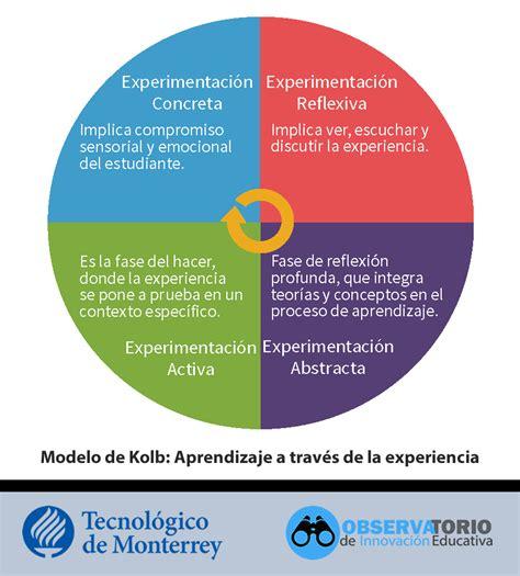 imagenes educativas estilos de aprendizaje edu trends retos infograf 237 as observatorio de innovaci 243 n