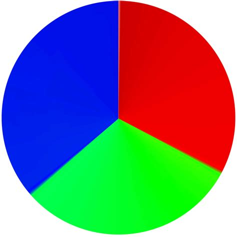 green color wheel newtons color wheel building one operating one