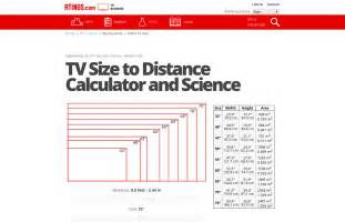 What Is A Good Size Tv For A Bedroom Actual Tv Sizes Pictures To Pin On Pinterest Pinsdaddy