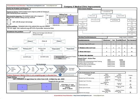 A3 Report Template Professional Templates For You A3 Report Template