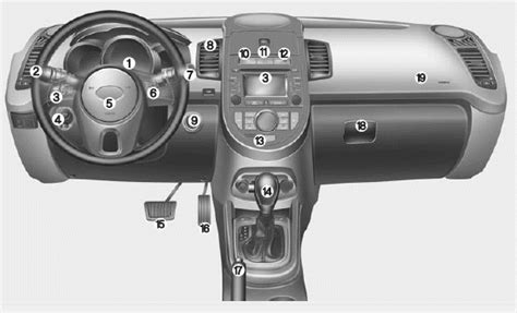 car maintenance manuals 2010 kia soul instrument cluster kia soul instrument panel overview your vehicle at a glance kia soul 2009 2013 am owner manual