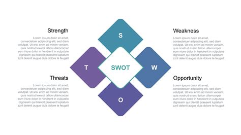 Swot Analysis Free Ppt For Powerpoint Free Download Now Swot Analysis Template Powerpoint Free