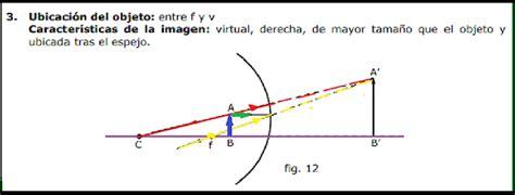 imagenes virtuales espejos concavos imagenes virtuales y reales fisica black hairstyle and
