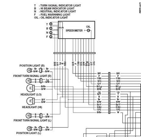 motor kawasaki zx10 2009 wiring diagram motor zx10r