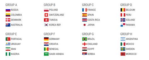 resultados mundial 2018 simulador de los grupos mundial de rusia 2018