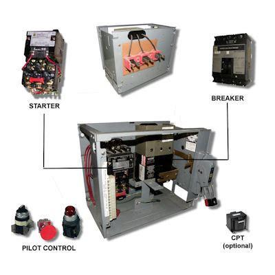 buy model 4 square d motor center