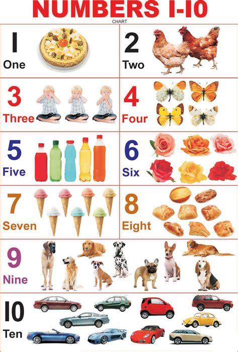 Printable Number Chart 1 10
