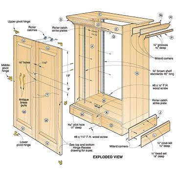 assorted cabinet plans     hands