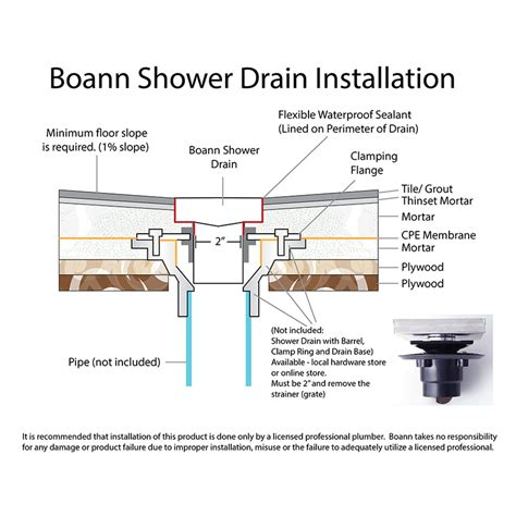 how to install bathroom drain system bathroom modern line design linear shower trench drain
