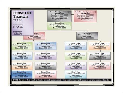 free phone tree template printable phone tree template free premium templates