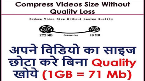 compress pdf with quality loss compress videos size without quality loss अपन व ड य क