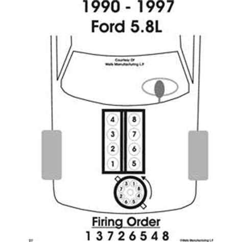 460 firing order diagram firing order 460 ford motor impremedia net