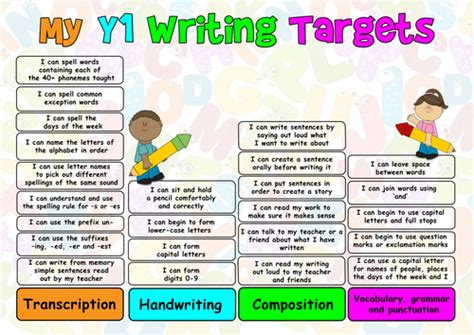 year 4 english targeted new english curriculum 2014 pupil writing target sheets year 1 by mrteachuk teaching resources