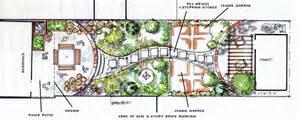 Backyard Plans Narrow Garden Plan Garden Pool Sunroom