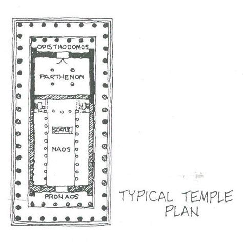 greek temple floor plan flashcards structures what is the span for an office