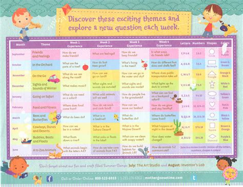 kindergarten topics themes preschool curriculum clickhere to go to mother goose