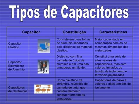 o capacitor ou condensador basco consiste de um capacitor esferico consiste 28 images radioantique br paix 227 o por r 225 dio antigo el