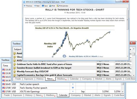 research paper on fundamental analysis research papers on technical analysis of stocks metatrader