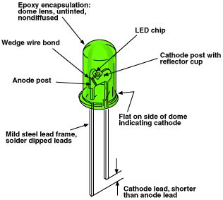 what is a light emitting diode made out of emred oy light emitting diodes leds