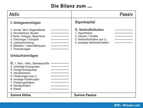 Word Vorlage Zusammenfassung Bilanz Welt Der Bwl Wissenswertes Und Welt