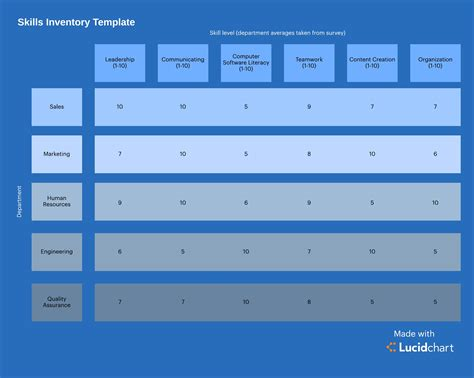 human resources strategic planning template 4 steps to strategic human resources planning lucidchart