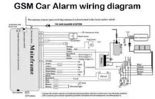 car alarm wiring diagram car alarm wiring diagram wiring diagrams